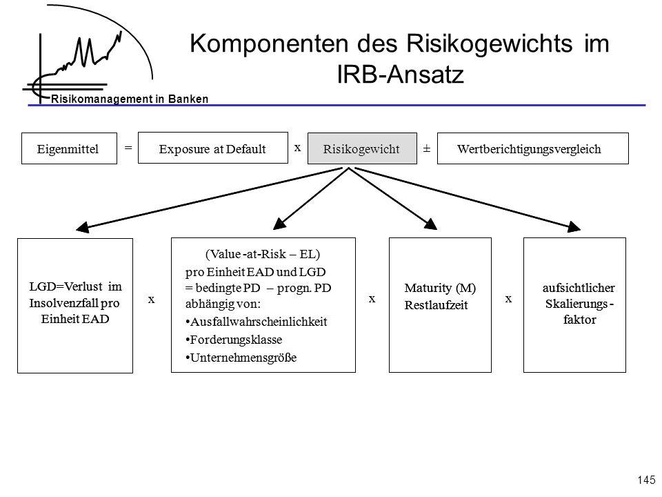 Komponenten des Risikogewichts im IRB-Ansatz