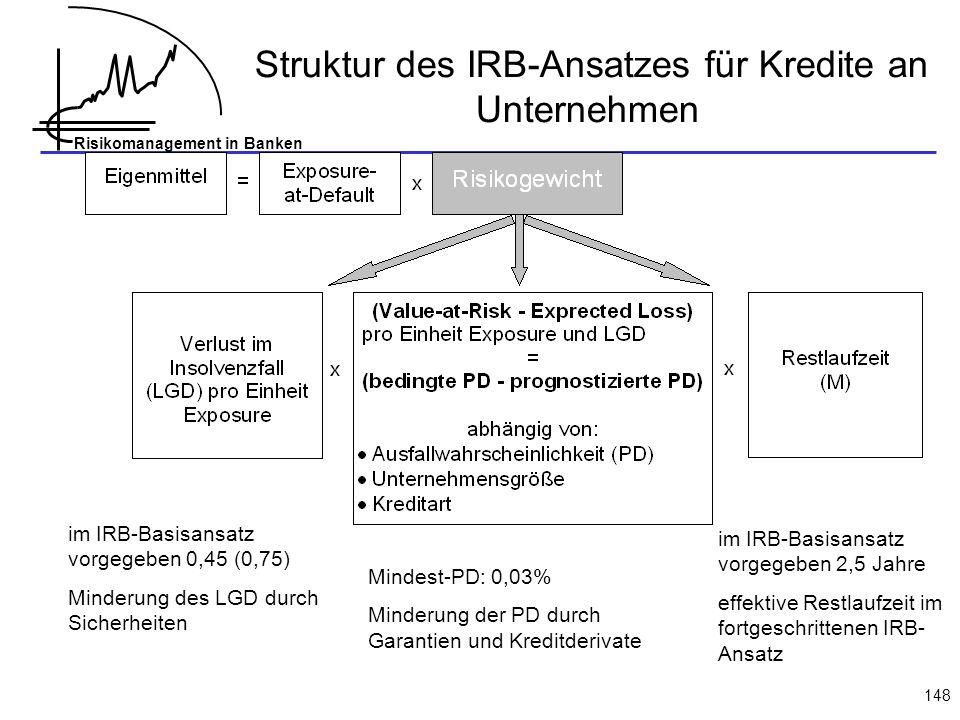 Struktur des IRB-Ansatzes für Kredite an Unternehmen