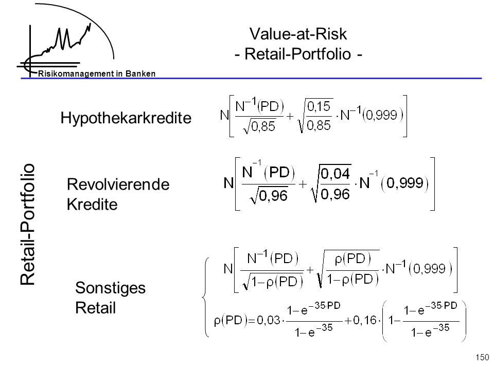 Value-at-Risk - Retail-Portfolio -