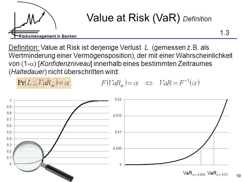Value at Risk (VaR) Definition