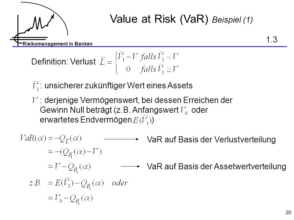 Value at Risk (VaR) Beispiel (1)