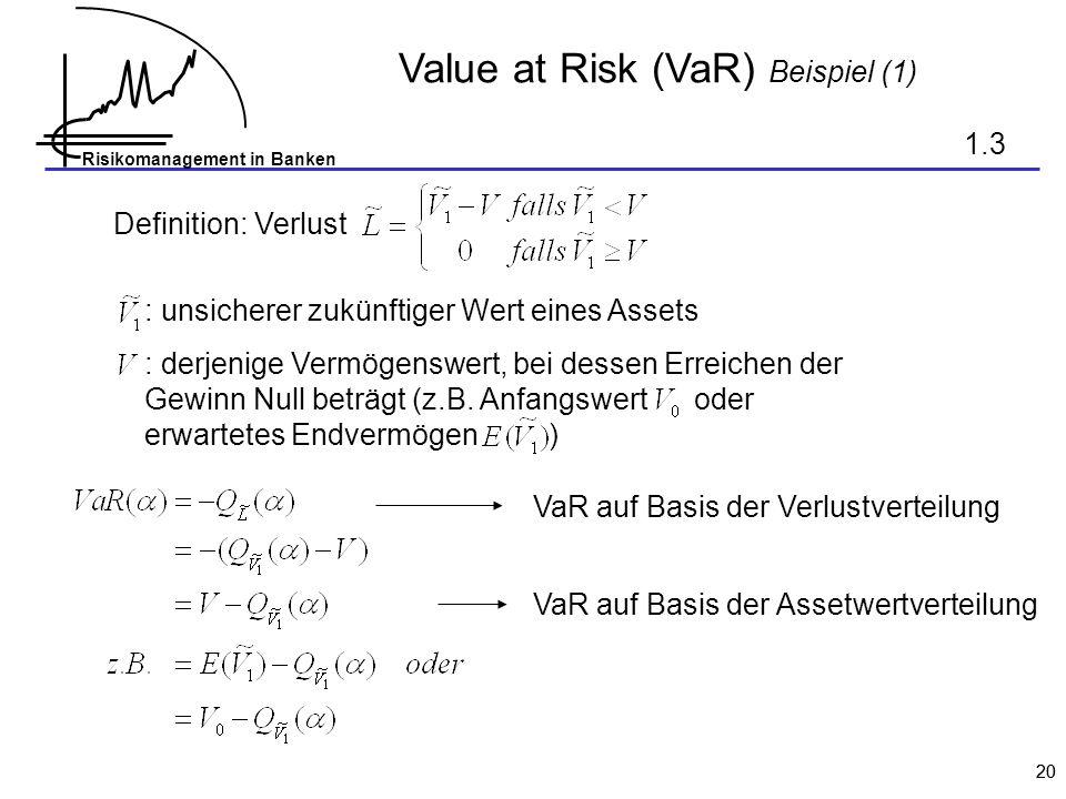Value at Risk (VaR) Beispiel (1)