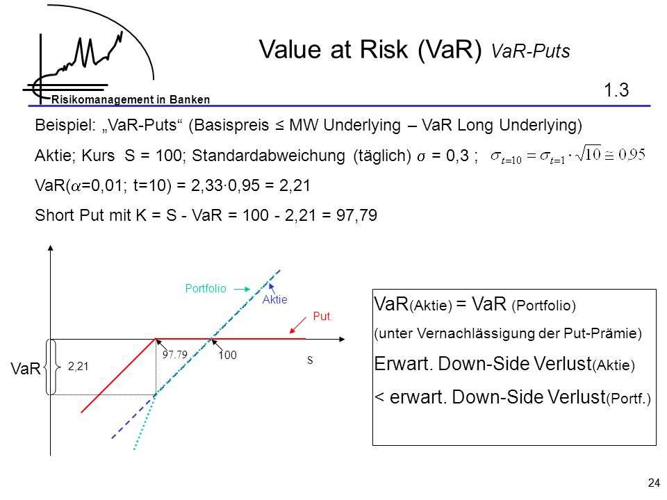 Value at Risk (VaR) VaR-Puts