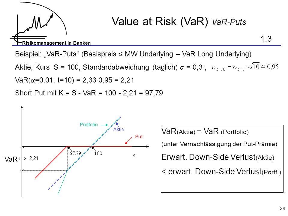 Value at Risk (VaR) VaR-Puts