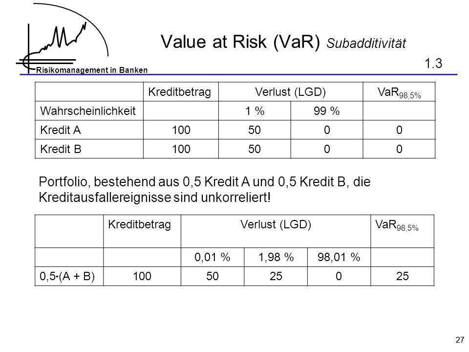 Value at Risk (VaR) Subadditivität