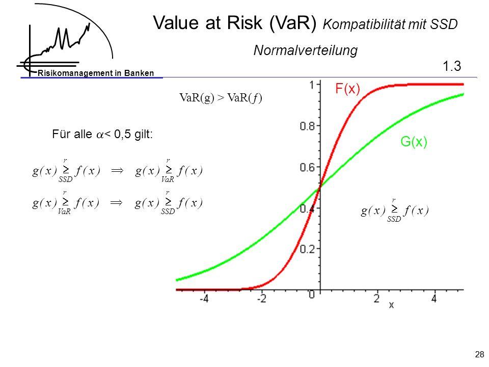 Value at Risk (VaR) Kompatibilität mit SSD