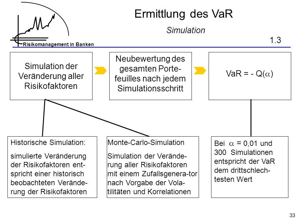 Simulation Ermittlung des VaR 1.3