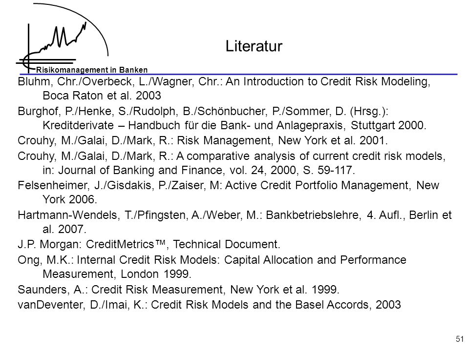 Literatur Bluhm, Chr./Overbeck, L./Wagner, Chr.: An Introduction to Credit Risk Modeling, Boca Raton et al