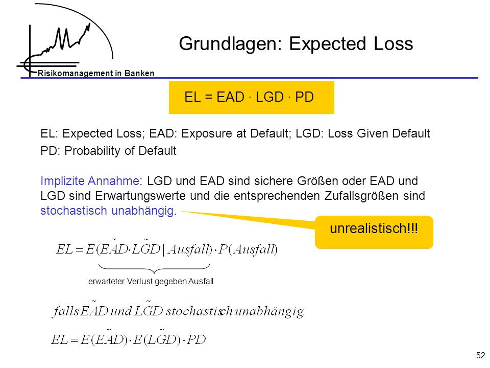 Grundlagen: Expected Loss