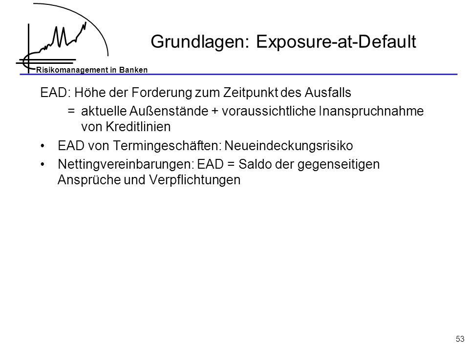 Grundlagen: Exposure-at-Default