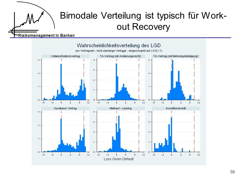 Bimodale Verteilung ist typisch für Work-out Recovery