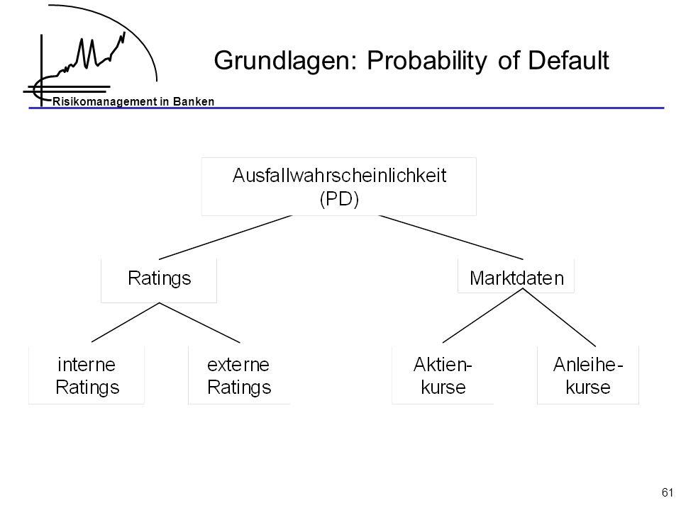 Grundlagen: Probability of Default