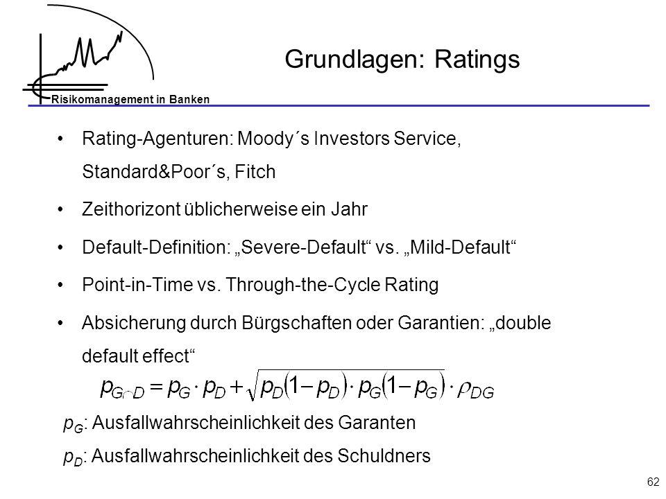 Grundlagen: Ratings Rating-Agenturen: Moody´s Investors Service, Standard&Poor´s, Fitch. Zeithorizont üblicherweise ein Jahr.