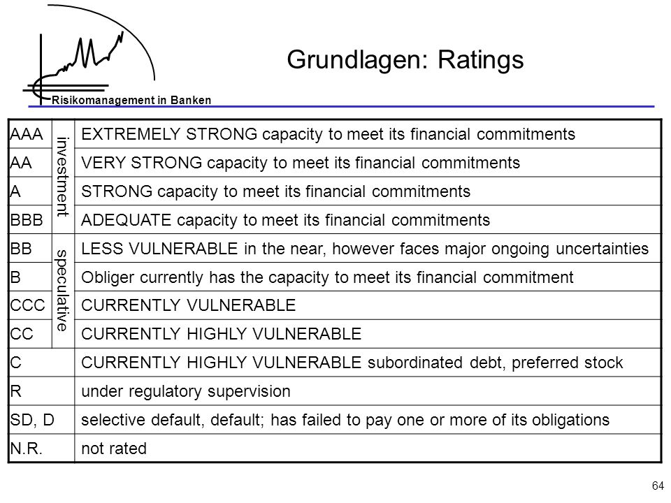 Grundlagen: Ratings AAA investment