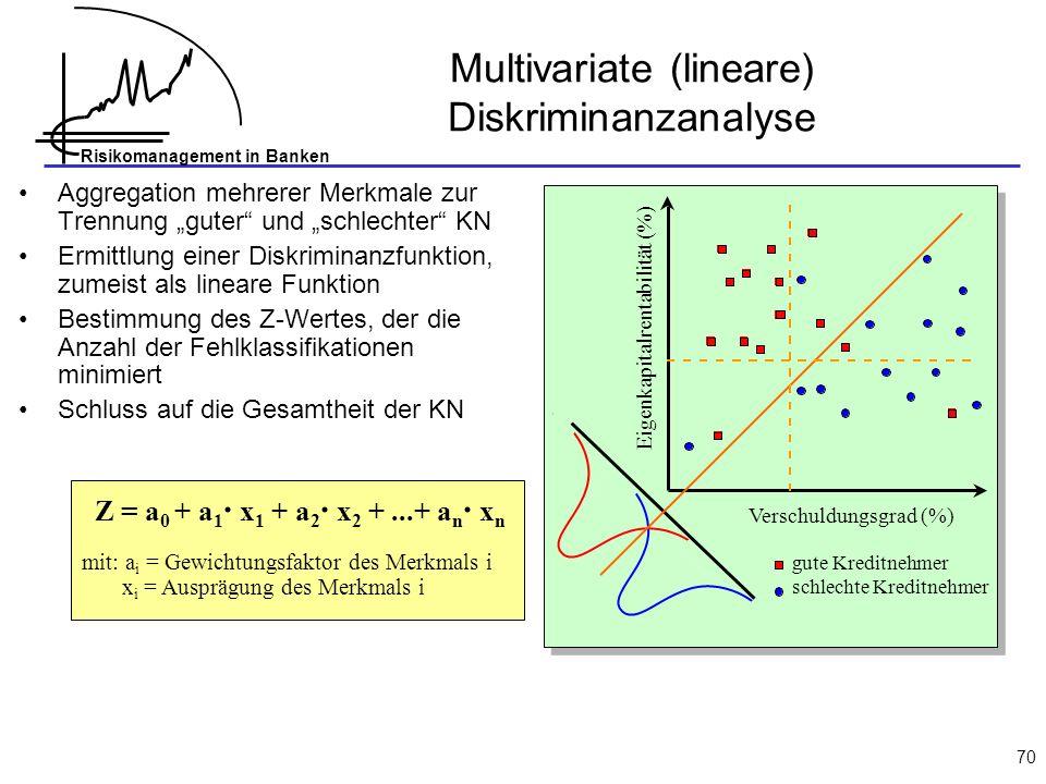 Multivariate (lineare) Diskriminanzanalyse