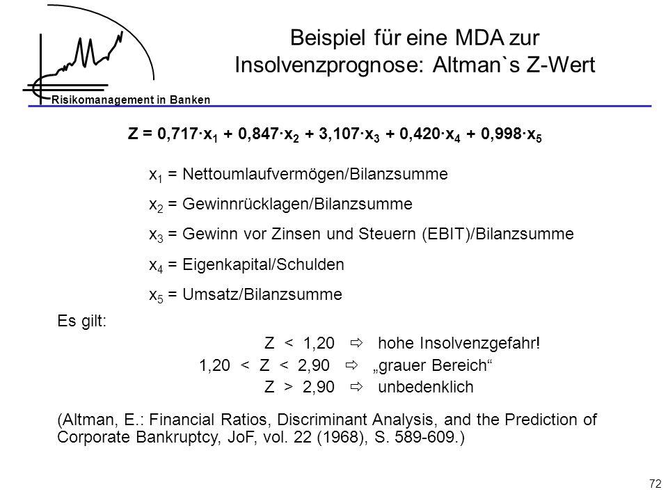Beispiel für eine MDA zur Insolvenzprognose: Altman`s Z-Wert