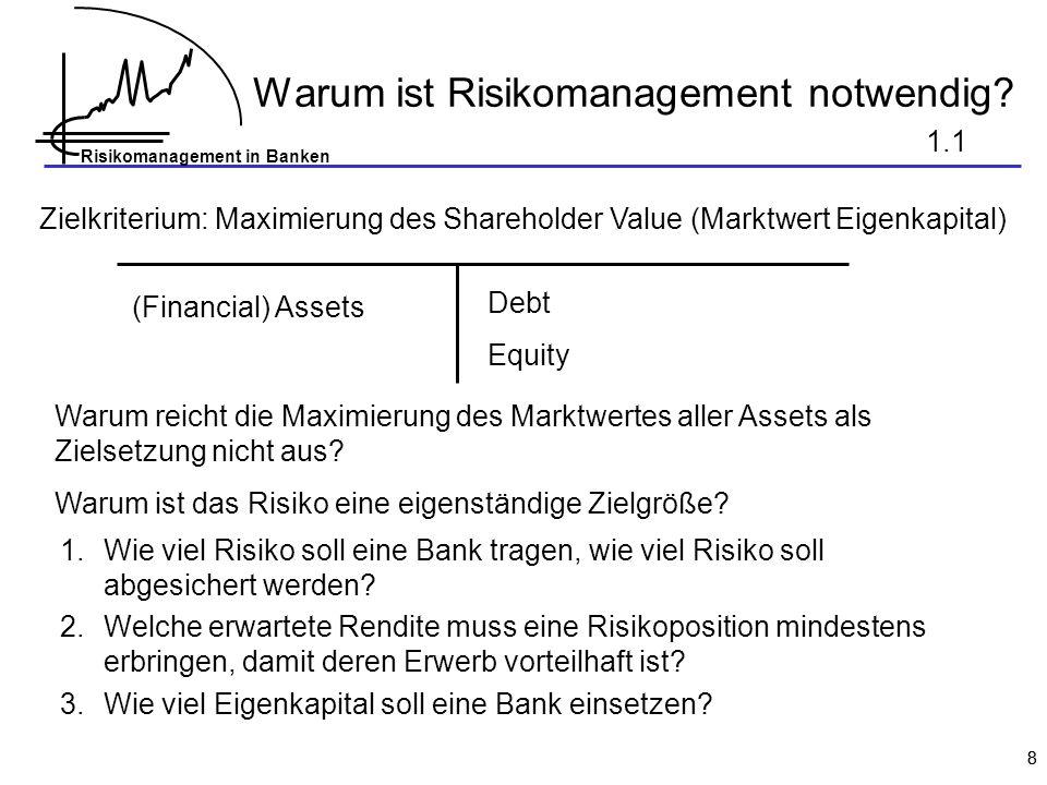 Warum ist Risikomanagement notwendig