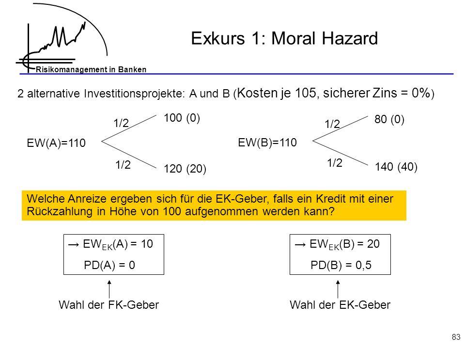Exkurs 1: Moral Hazard 2 alternative Investitionsprojekte: A und B (Kosten je 105, sicherer Zins = 0%)