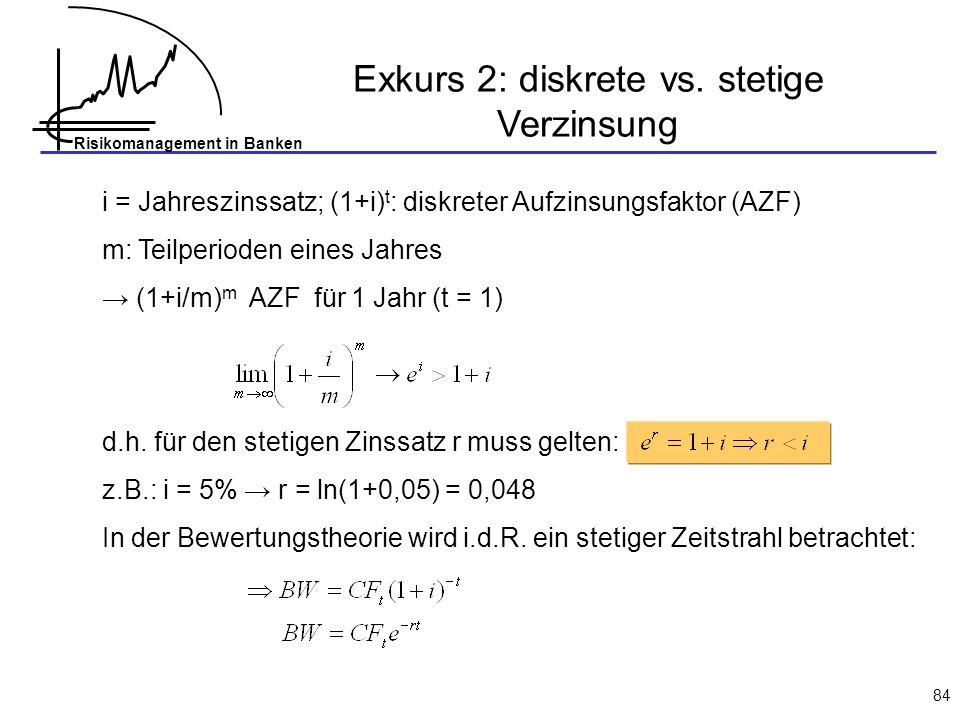 Exkurs 2: diskrete vs. stetige Verzinsung