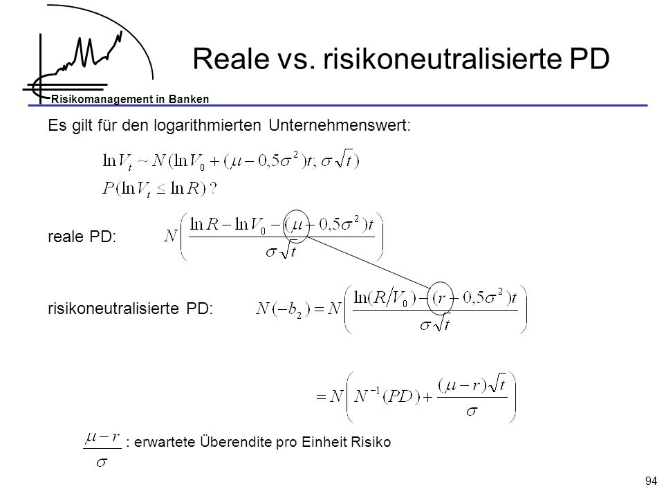 Reale vs. risikoneutralisierte PD
