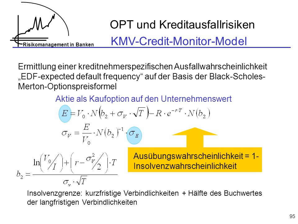 OPT und Kreditausfallrisiken KMV-Credit-Monitor-Model