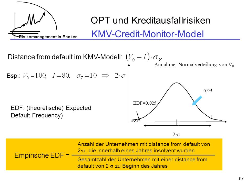 OPT und Kreditausfallrisiken KMV-Credit-Monitor-Model