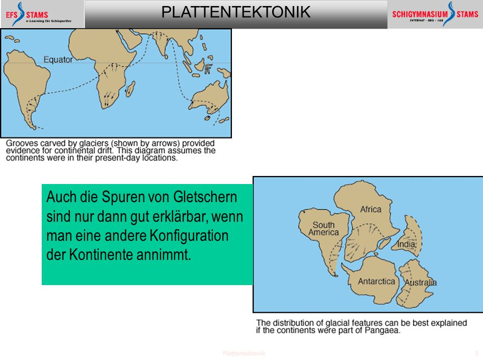 Auch die Spuren von Gletschern sind nur dann gut erklärbar, wenn man eine andere Konfiguration der Kontinente annimmt.