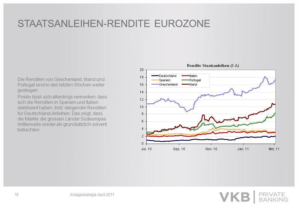STAATSANLEIHEN-RENDITE EUROZONE