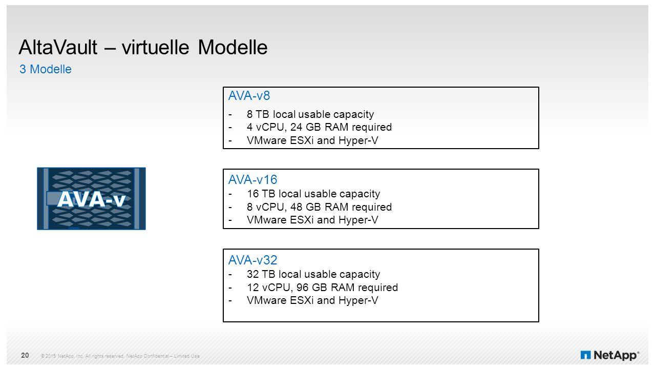 AltaVault – virtuelle Modelle