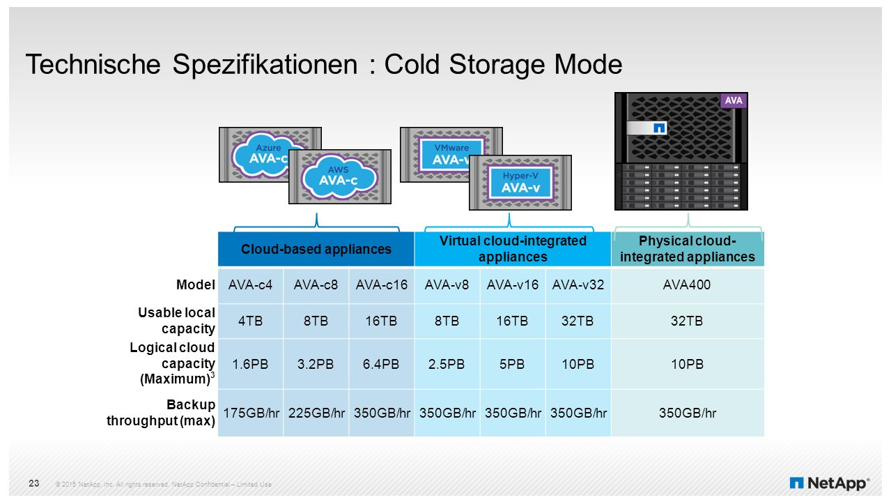 Technische Spezifikationen : Cold Storage Mode