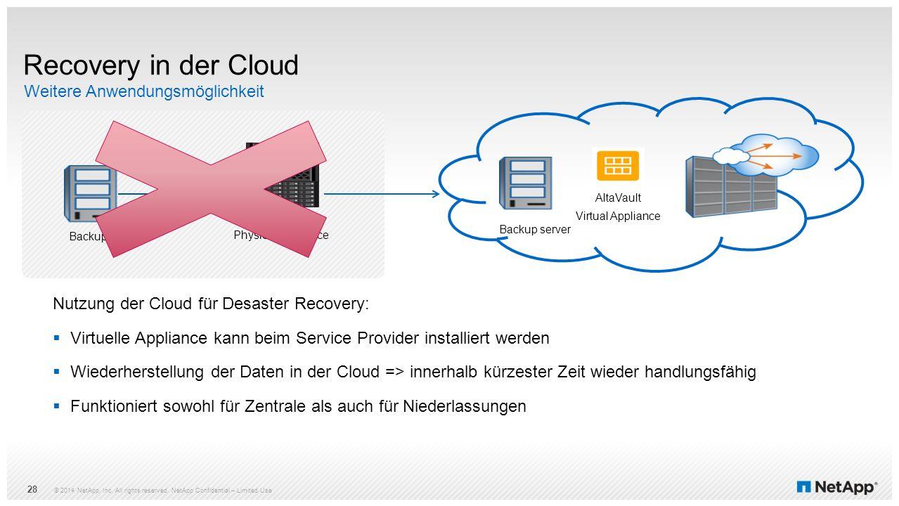 Recovery in der Cloud Weitere Anwendungsmöglichkeit