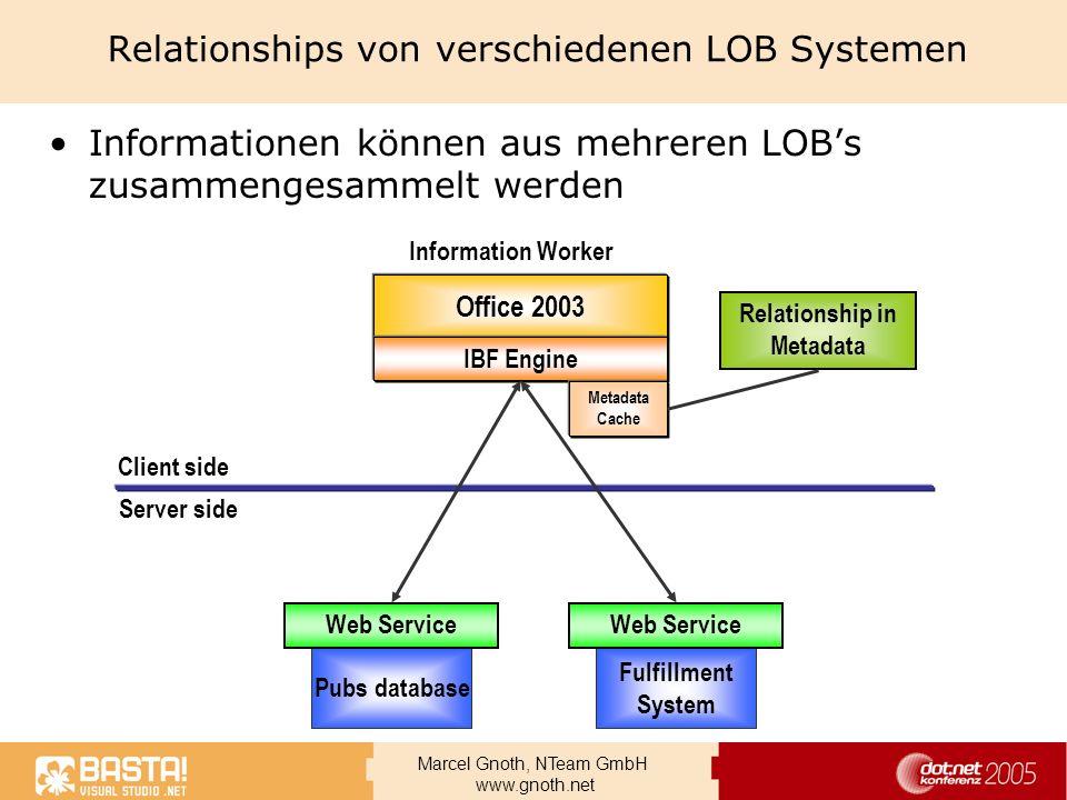 Relationships von verschiedenen LOB Systemen