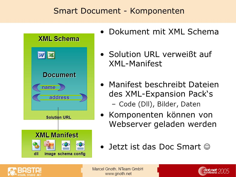 Smart Document - Komponenten