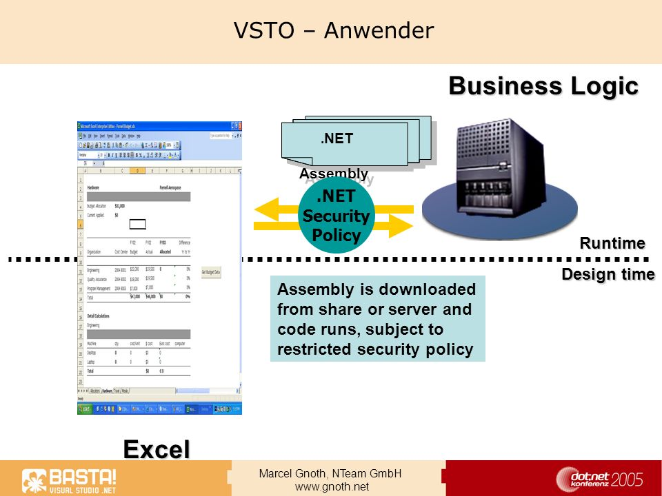 Business Logic Excel VSTO – Anwender .NET Security Policy Runtime
