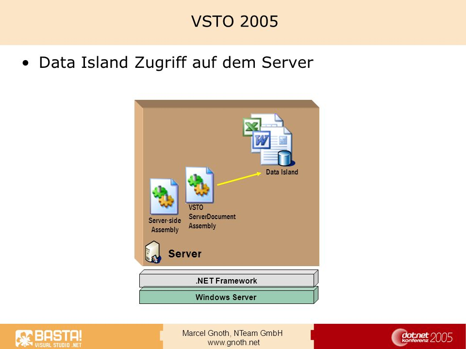 Data Island Zugriff auf dem Server
