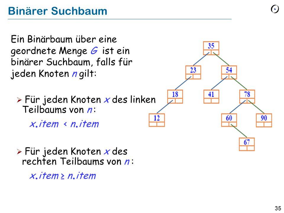 Binärer Suchbaum Ein Binärbaum über eine geordnete Menge G ist ein binärer Suchbaum, falls für jeden Knoten n gilt: