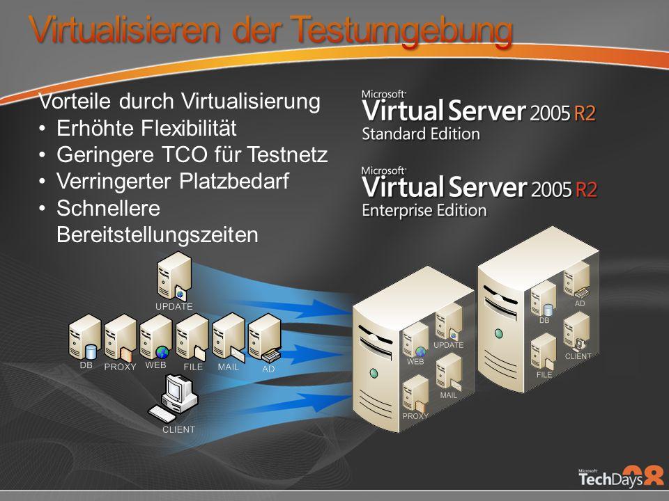 Virtualisieren der Testumgebung