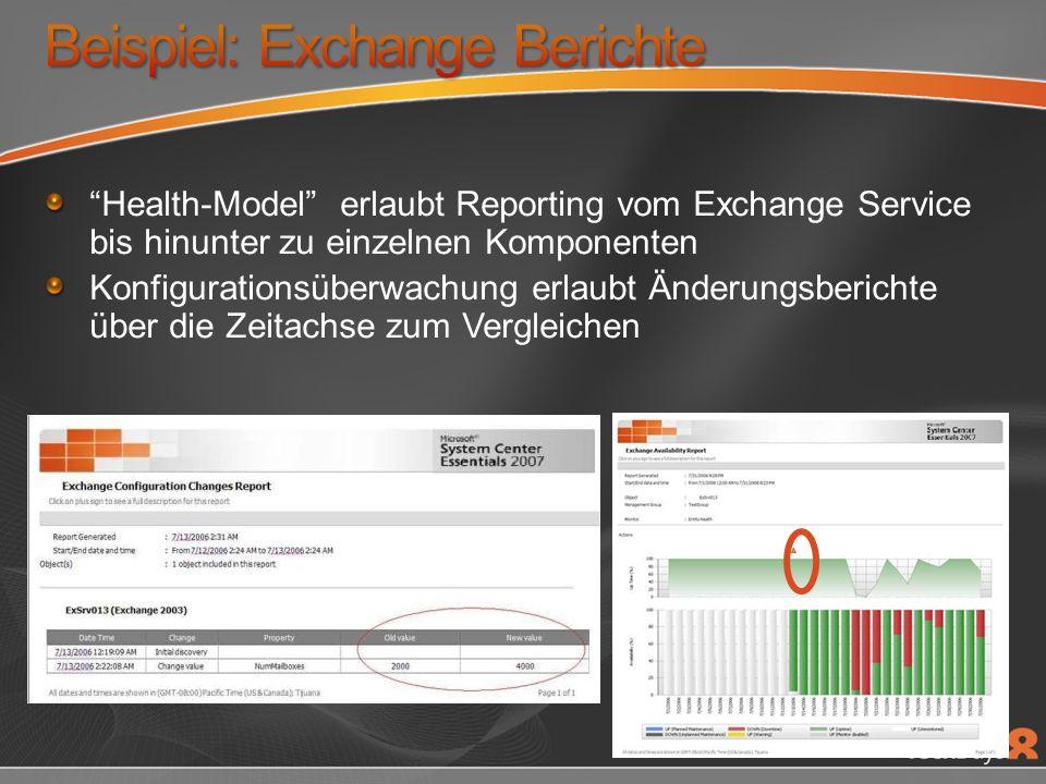 Beispiel: Exchange Berichte