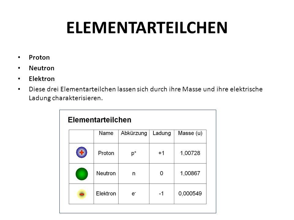 ELEMENTARTEILCHEN Proton Neutron Elektron