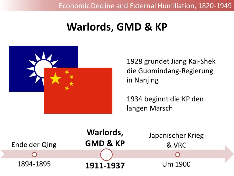 Japanischer Krieg & VRC