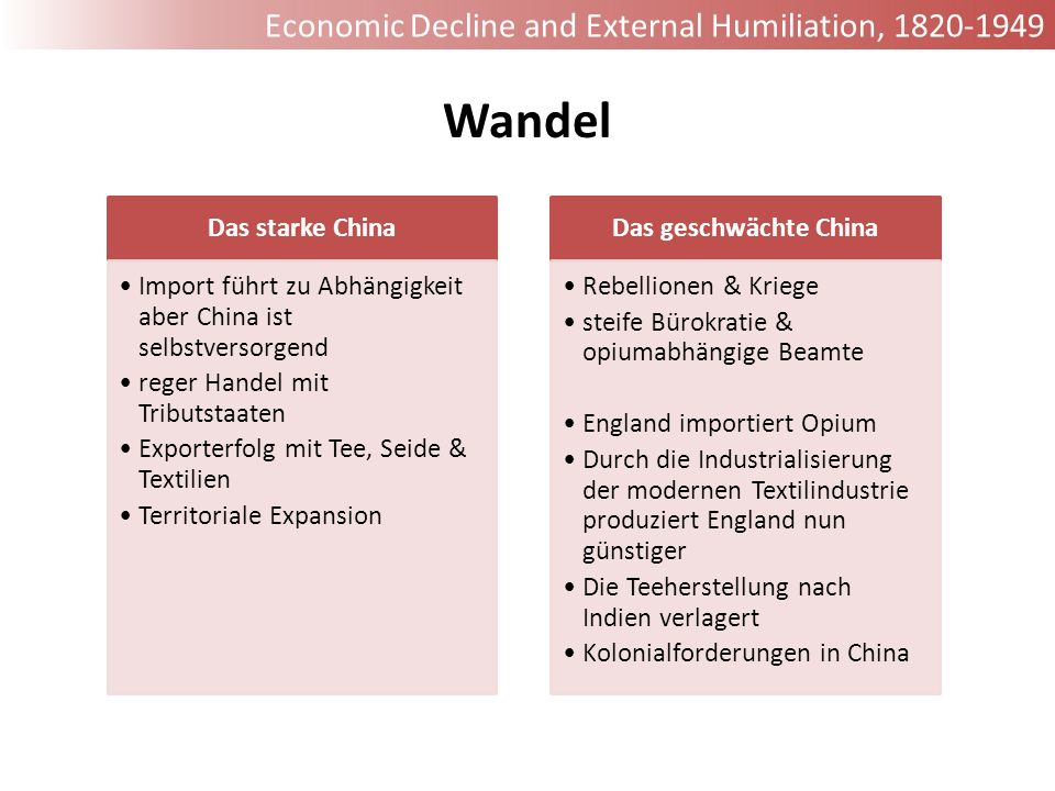Wandel Economic Decline and External Humiliation, 1820-1949