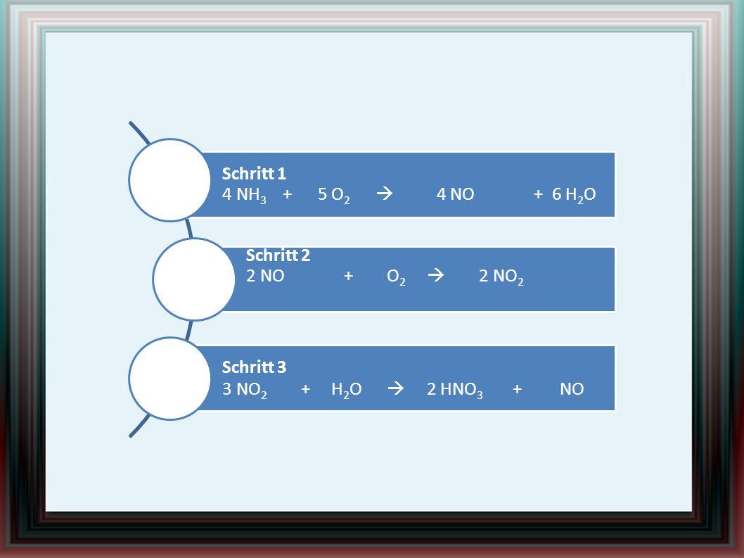 Schritt 1 4 NH3 + 5 O2  4 NO + 6 H2O