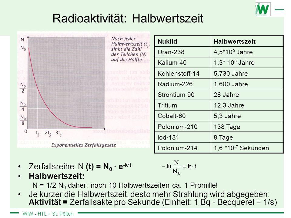 Radioaktivität: Halbwertszeit