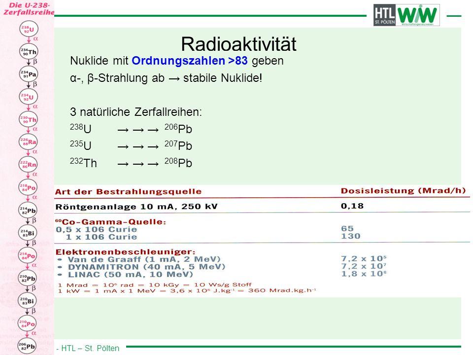 Radioaktivität Nuklide mit Ordnungszahlen >83 geben