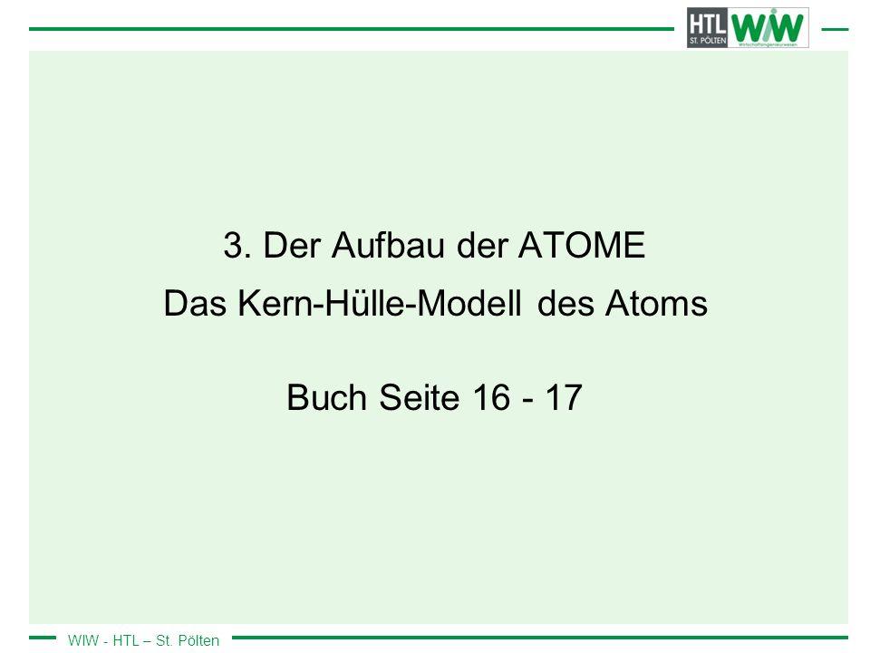 3. Der Aufbau der ATOME Das Kern-Hülle-Modell des Atoms