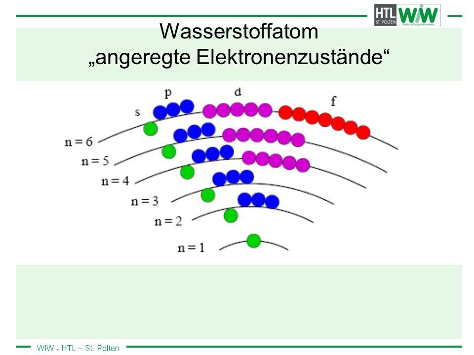 """Wasserstoffatom """"angeregte Elektronenzustände"""