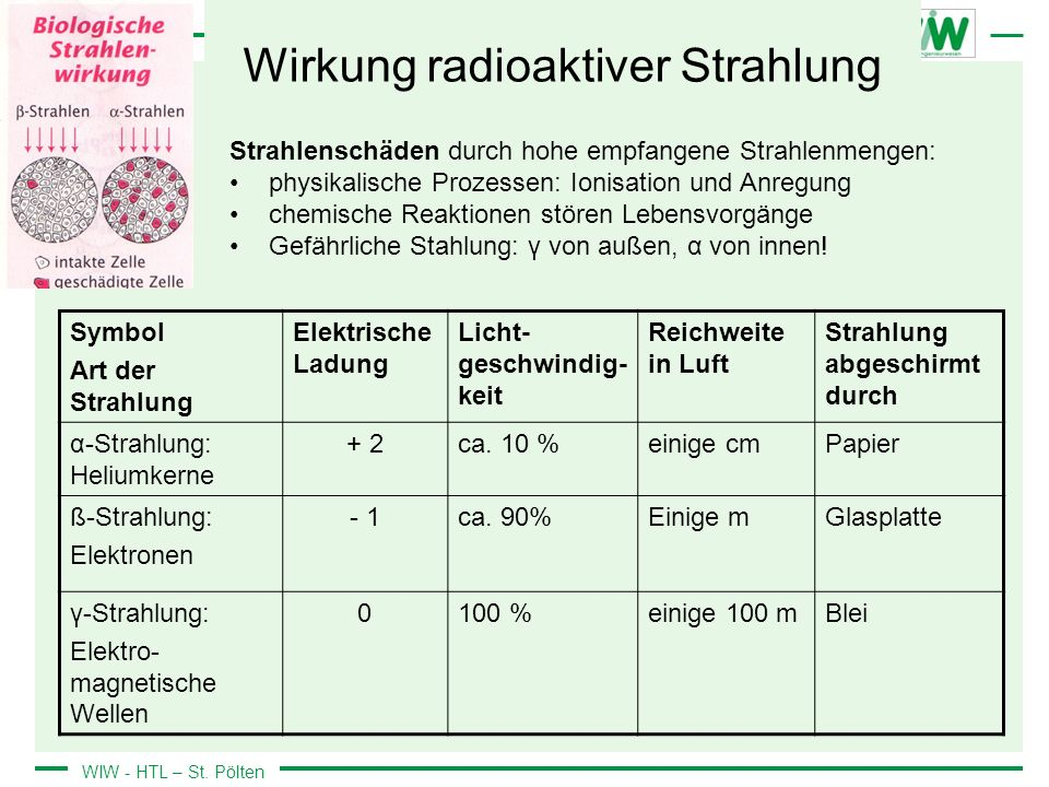 Wirkung radioaktiver Strahlung