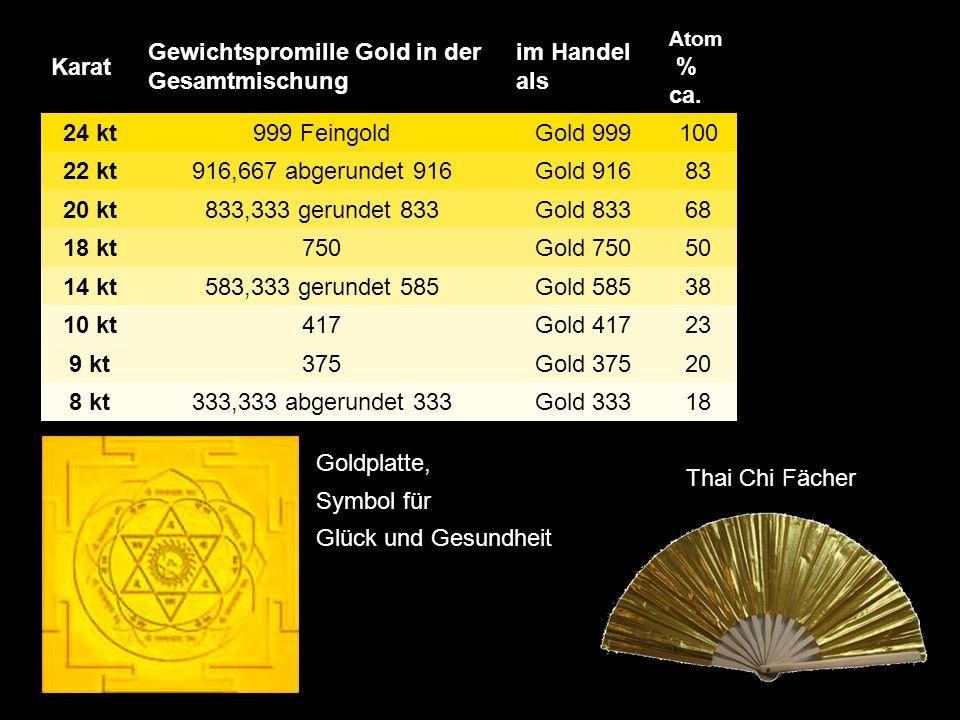 Gewichtspromille Gold in der Gesamtmischung im Handel als