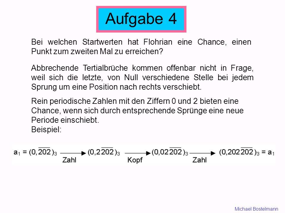 Aufgabe 4 Bei welchen Startwerten hat Flohrian eine Chance, einen Punkt zum zweiten Mal zu erreichen