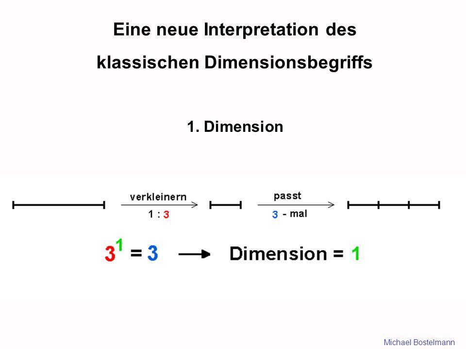 Eine neue Interpretation des klassischen Dimensionsbegriffs